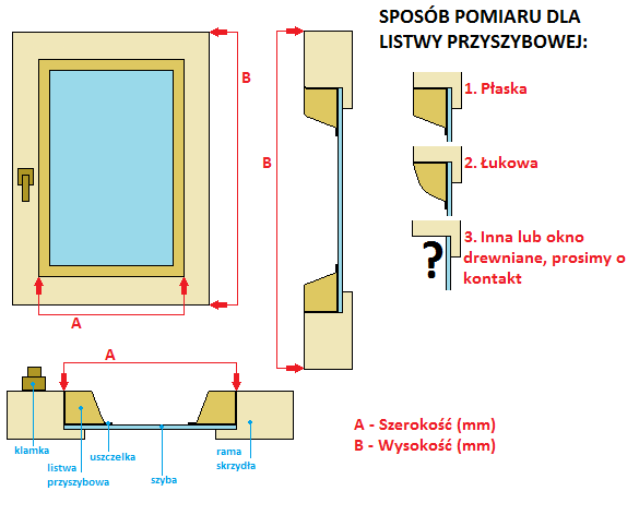 pomiar_profil